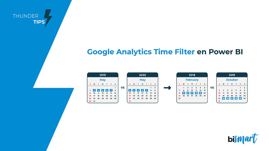 Filtre temporal de Google Analytics a Power BI Bismart Thunder Tips
