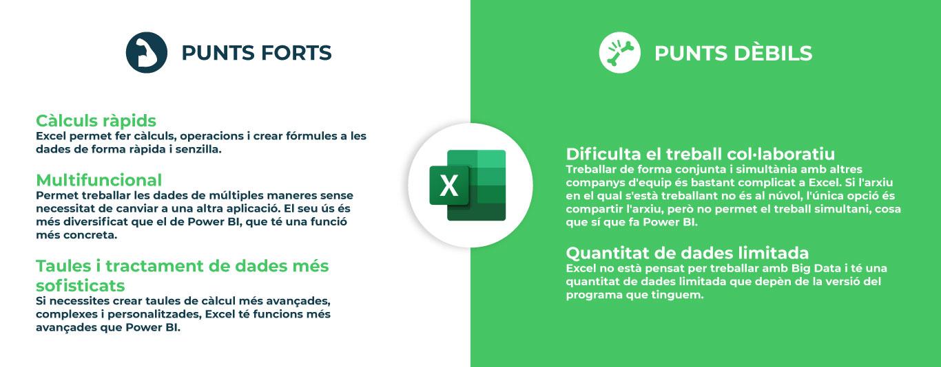 Excel-Vs-Power-BI-CA-01