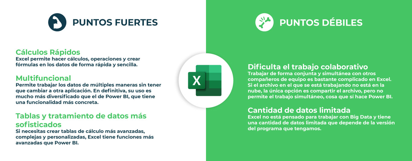 Excel-vs-Power-BI-comparativa