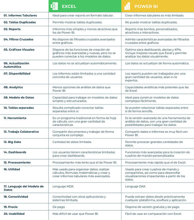 Excel-vs-Power-Bi-capacidades-comparativa-(2)