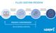 flujo-gestion-pedidos-1024x605