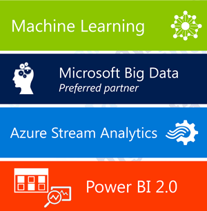machine-learning-big-data-azure-stream-analytics-power-bi