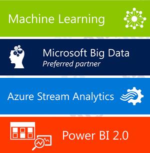 machine-learning-big-data-azure-stream-analytics-power-bi