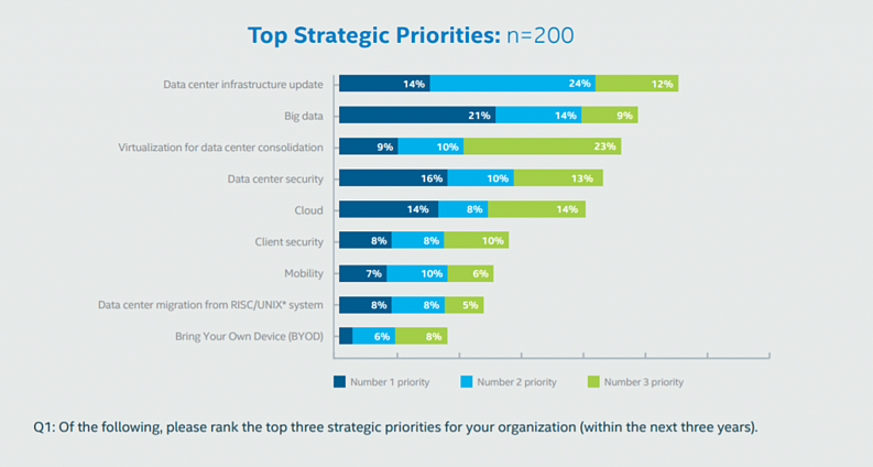 strategic-priorities