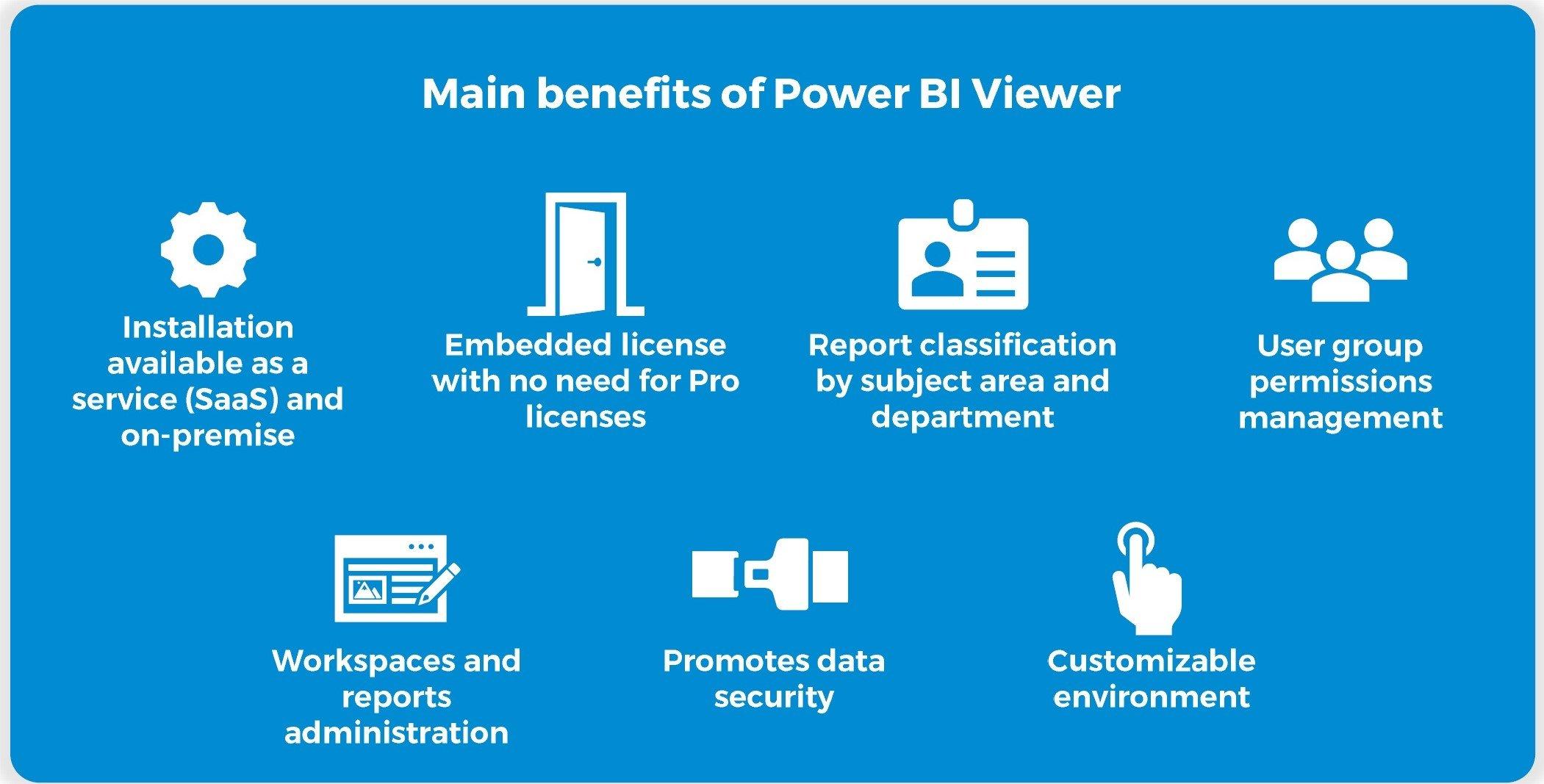 main-features-power-bi-viewer
