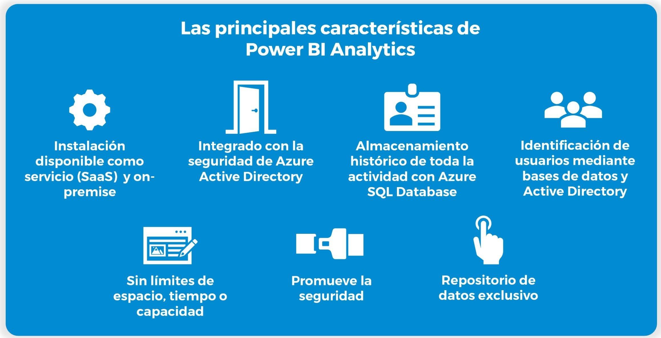 principales-características-power-bi-analytics