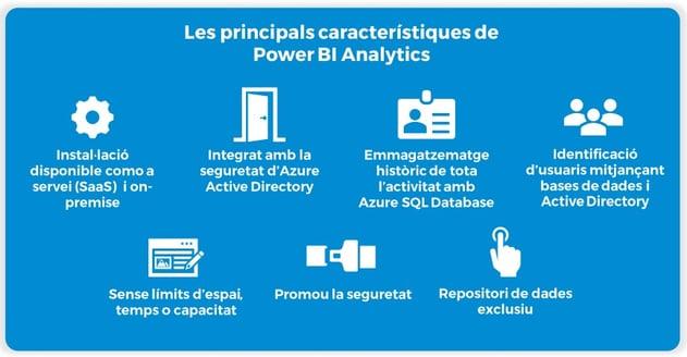 principals-caracteristiques-power-bi-analytics